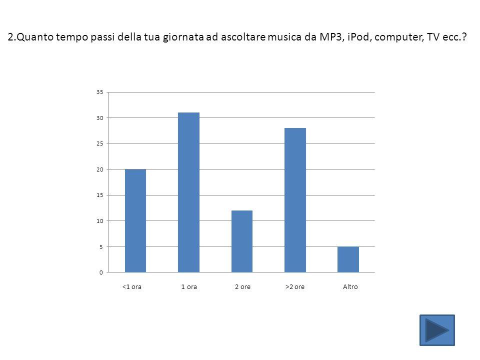 2.Quanto tempo passi della tua giornata ad ascoltare musica da MP3, iPod, computer, TV ecc.?