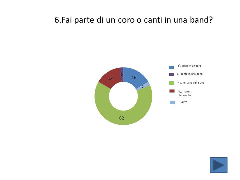 6.Fai parte di un coro o canti in una band?