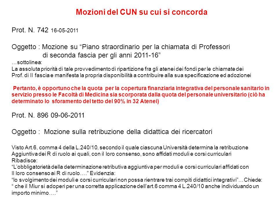 Mozioni del CUN su cui si concorda Prot. N.