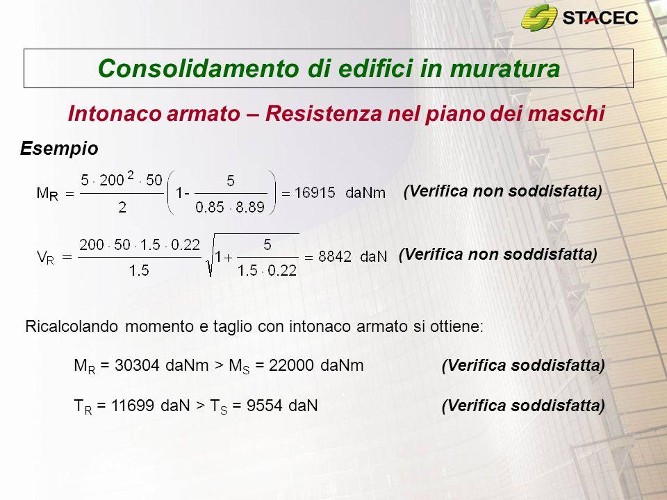 Consolidamento di edifici in muratura Intonaco armato – Resistenza nel piano dei maschi Esempio (Verifica non soddisfatta) Ricalcolando momento e tagl
