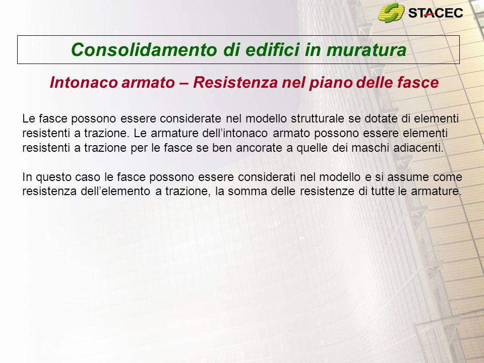 Consolidamento di edifici in muratura Intonaco armato – Resistenza nel piano delle fasce Le fasce possono essere considerate nel modello strutturale s