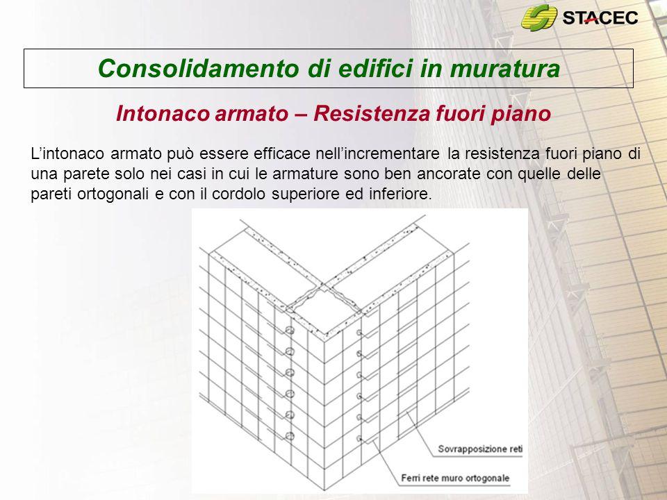 Consolidamento di edifici in muratura Intonaco armato – Resistenza fuori piano L'intonaco armato può essere efficace nell'incrementare la resistenza f