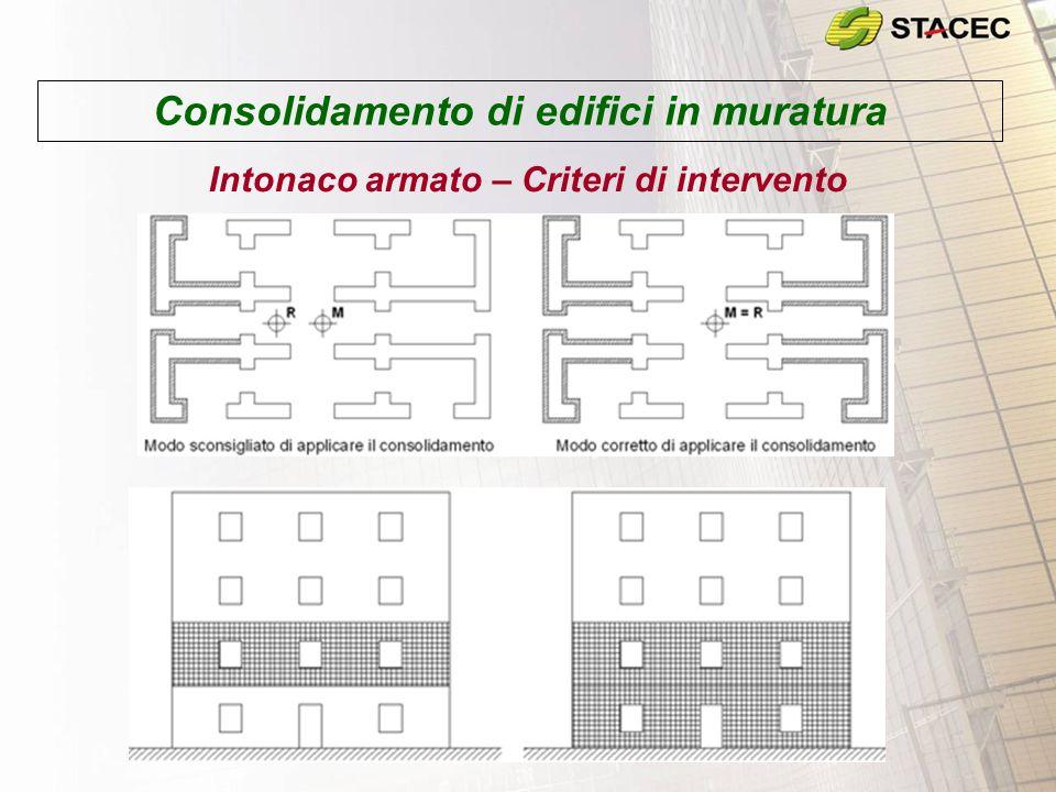 Consolidamento di edifici in muratura Intonaco armato – Criteri di intervento