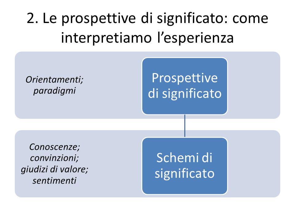 2. Le prospettive di significato: come interpretiamo l'esperienza Conoscenze; convinzioni; giudizi di valore; sentimenti Orientamenti; paradigmi Prosp