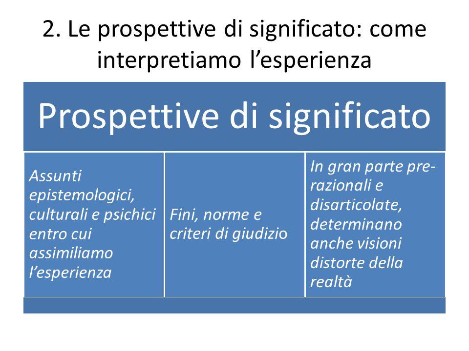 2. Le prospettive di significato: come interpretiamo l'esperienza Prospettive di significato Assunti epistemologici, culturali e psichici entro cui as