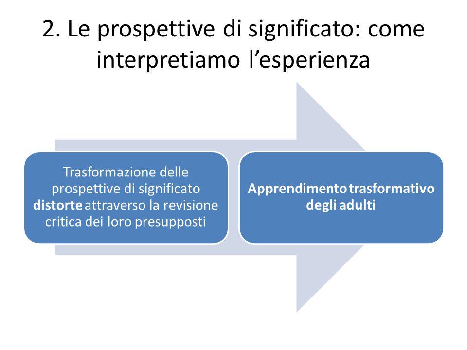 2. Le prospettive di significato: come interpretiamo l'esperienza Trasformazione delle prospettive di significato distorte attraverso la revisione cri
