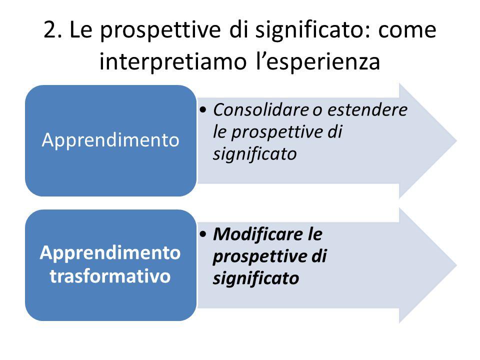 2. Le prospettive di significato: come interpretiamo l'esperienza Consolidare o estendere le prospettive di significato Apprendimento Modificare le pr