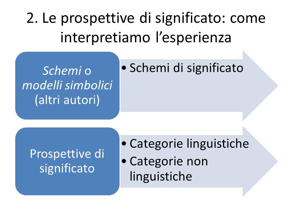 2. Le prospettive di significato: come interpretiamo l'esperienza Schemi di significato Schemi o modelli simbolici (altri autori) Categorie linguistic