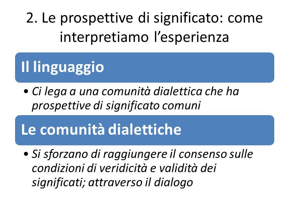 2. Le prospettive di significato: come interpretiamo l'esperienza Il linguaggio Ci lega a una comunità dialettica che ha prospettive di significato co