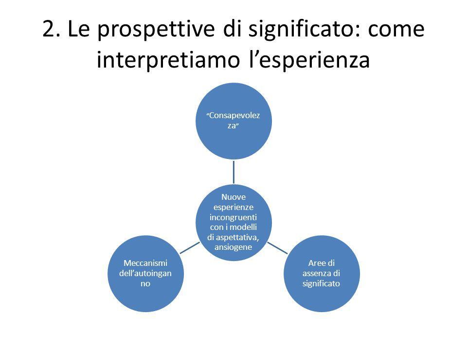 """2. Le prospettive di significato: come interpretiamo l'esperienza Nuove esperienze incongruenti con i modelli di aspettativa, ansiogene """" Consapevolez"""