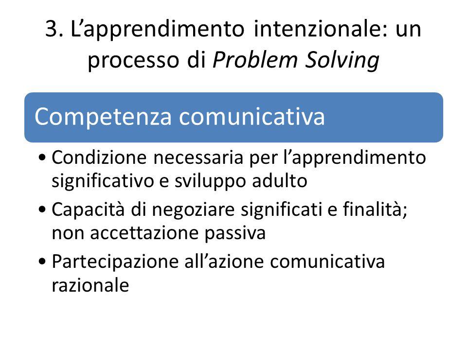 3. L'apprendimento intenzionale: un processo di Problem Solving Competenza comunicativa Condizione necessaria per l'apprendimento significativo e svil