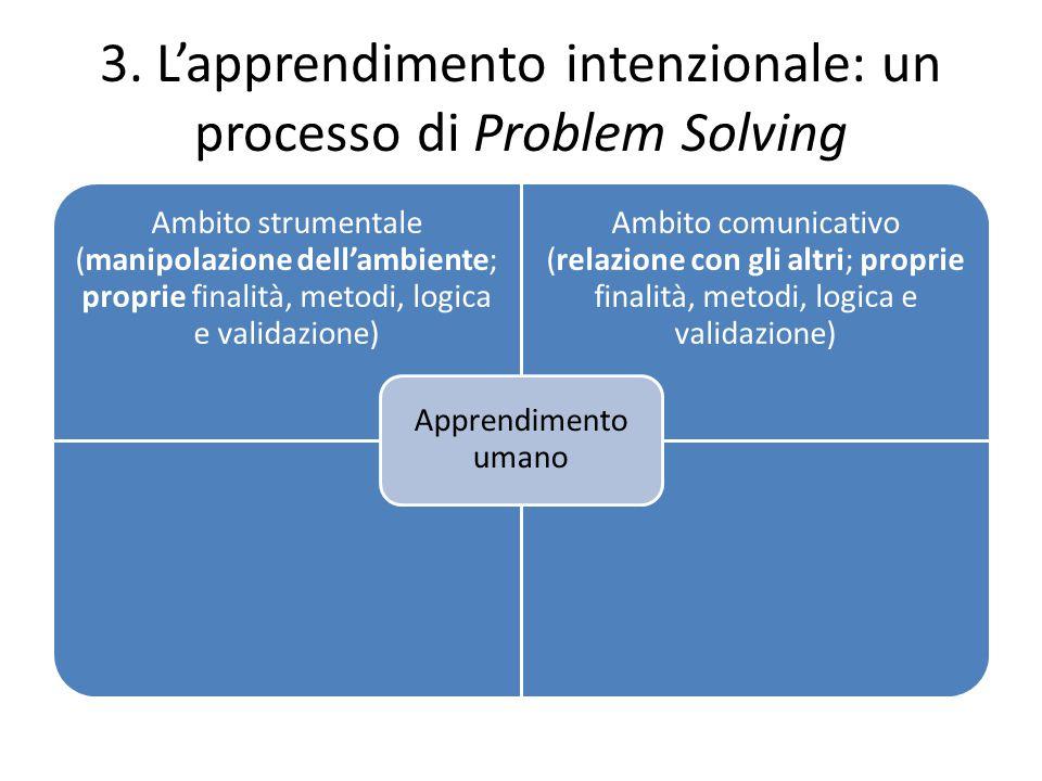 3. L'apprendimento intenzionale: un processo di Problem Solving Ambito strumentale (manipolazione dell'ambiente; proprie finalità, metodi, logica e va