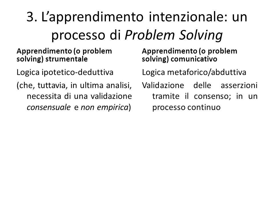 3. L'apprendimento intenzionale: un processo di Problem Solving Apprendimento (o problem solving) strumentale Logica ipotetico-deduttiva (che, tuttavi