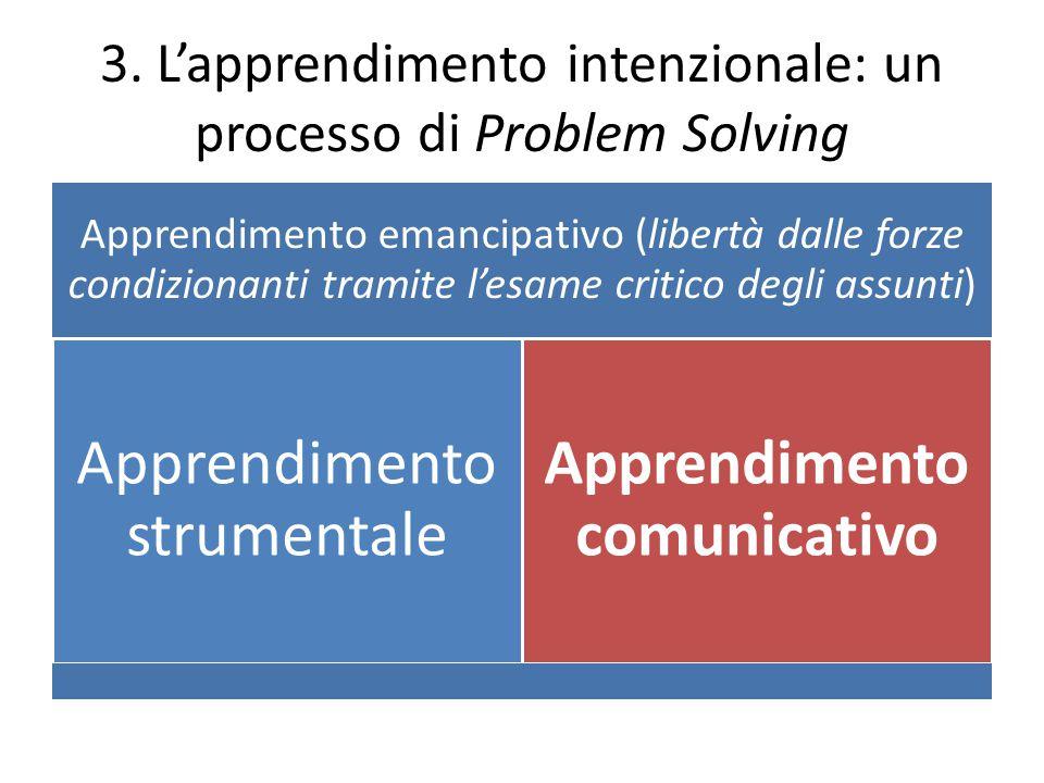 3. L'apprendimento intenzionale: un processo di Problem Solving Apprendimento emancipativo (libertà dalle forze condizionanti tramite l'esame critico