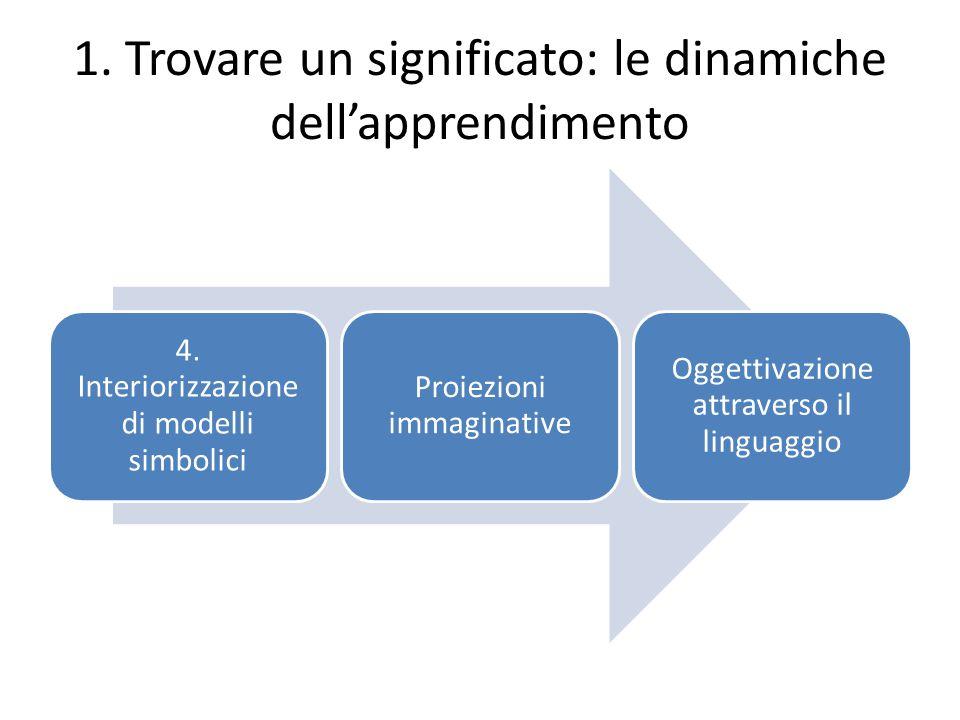 1. Trovare un significato: le dinamiche dell'apprendimento 4. Interiorizzazione di modelli simbolici Proiezioni immaginative Oggettivazione attraverso