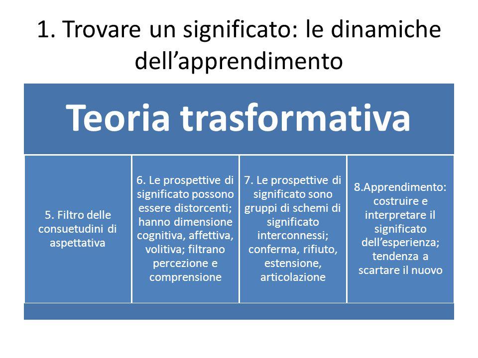 1. Trovare un significato: le dinamiche dell'apprendimento Teoria trasformativa 5. Filtro delle consuetudini di aspettativa 6. Le prospettive di signi