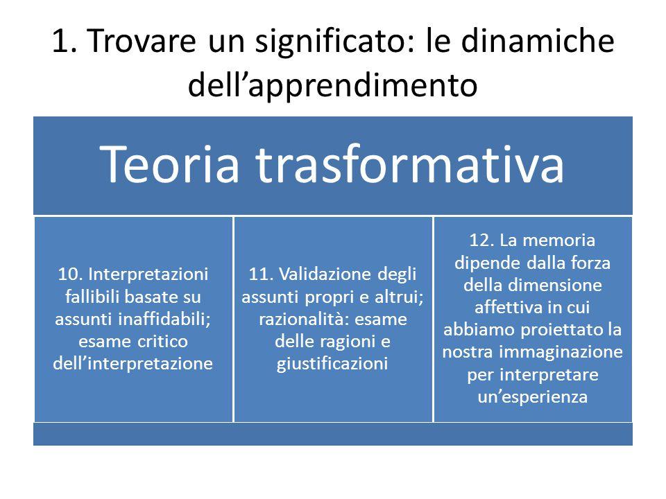 1. Trovare un significato: le dinamiche dell'apprendimento Teoria trasformativa 10. Interpretazioni fallibili basate su assunti inaffidabili; esame cr