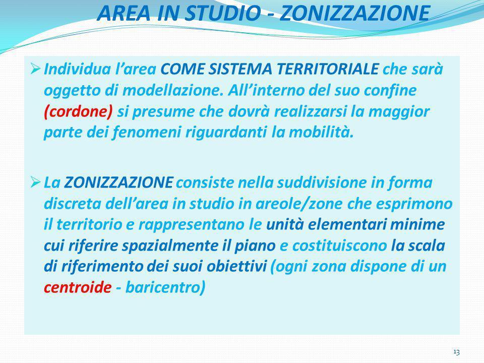 AREA IN STUDIO - ZONIZZAZIONE  Individua l'area COME SISTEMA TERRITORIALE che sarà oggetto di modellazione. All'interno del suo confine (cordone) si