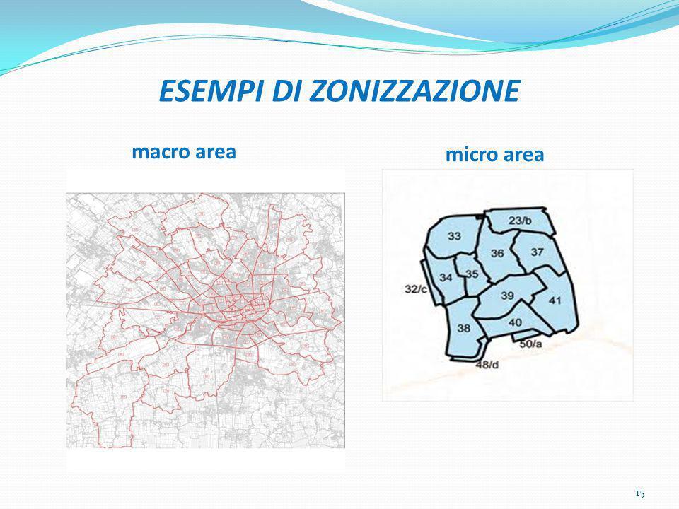 ESEMPI DI ZONIZZAZIONE macro area micro area 15