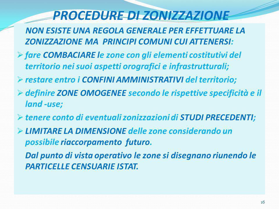 PROCEDURE DI ZONIZZAZIONE NON ESISTE UNA REGOLA GENERALE PER EFFETTUARE LA ZONIZZAZIONE MA PRINCIPI COMUNI CUI ATTENERSI:  fare COMBACIARE le zone co