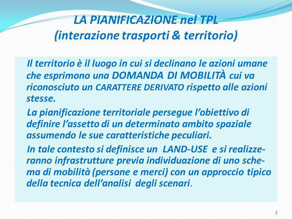 LA PIANIFICAZIONE nel TPL (interazione trasporti & territorio) Il territorio è il luogo in cui si declinano le azioni umane che esprimono una DOMANDA