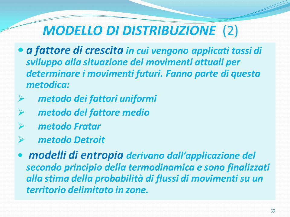 MODELLO DI DISTRIBUZIONE (2) a fattore di crescita in cui vengono applicati tassi di sviluppo alla situazione dei movimenti attuali per determinare i