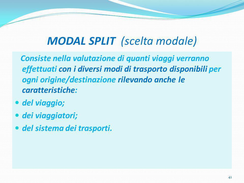 MODAL SPLIT (scelta modale) Consiste nella valutazione di quanti viaggi verranno effettuati con i diversi modi di trasporto disponibili per ogni origi