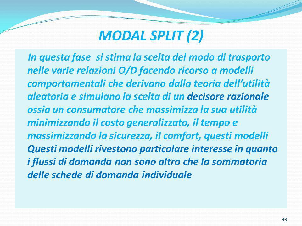 MODAL SPLIT (2) In questa fase si stima la scelta del modo di trasporto nelle varie relazioni O/D facendo ricorso a modelli comportamentali che deriva