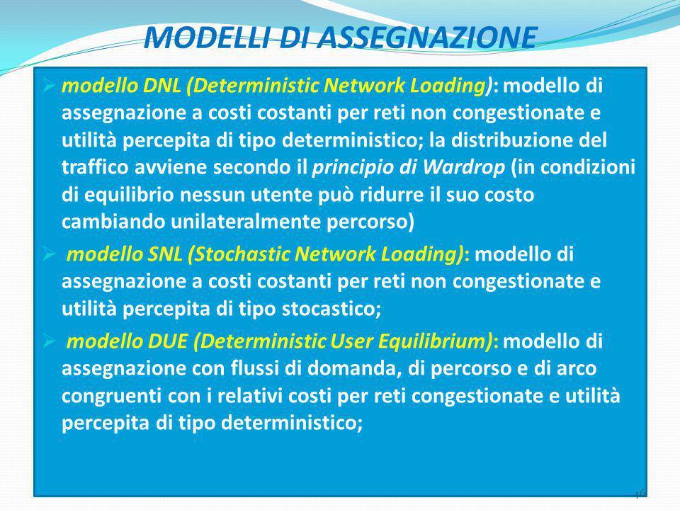 MODELLI DI ASSEGNAZIONE  modello DNL (Deterministic Network Loading): modello di assegnazione a costi costanti per reti non congestionate e utilità p