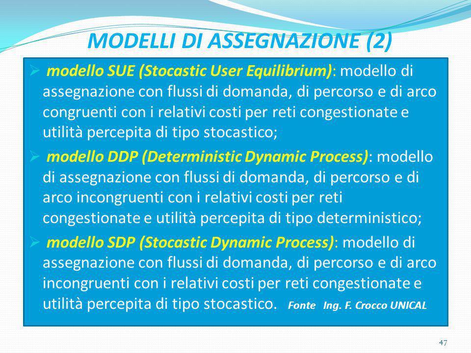MODELLI DI ASSEGNAZIONE (2)  modello SUE (Stocastic User Equilibrium): modello di assegnazione con flussi di domanda, di percorso e di arco congruent