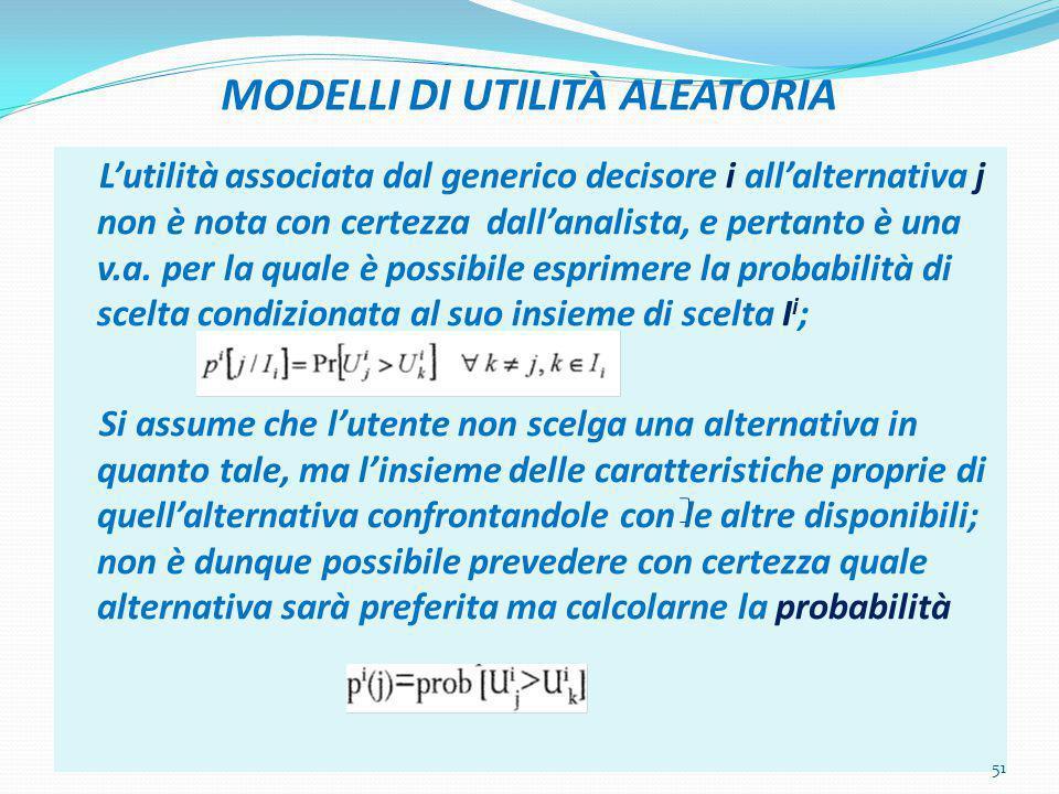 MODELLI DI UTILITÀ ALEATORIA L'utilità associata dal generico decisore i all'alternativa j non è nota con certezza dall'analista, e pertanto è una v.a