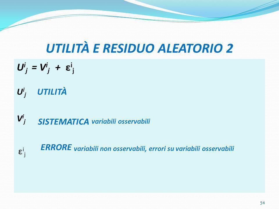 UTILITÀ E RESIDUO ALEATORIO 2 U i j = V i j + ε i j U i j UTILITÀ V i j SISTEMATICA variabili osservabili ε i j ERRORE variabili non osservabili, erro