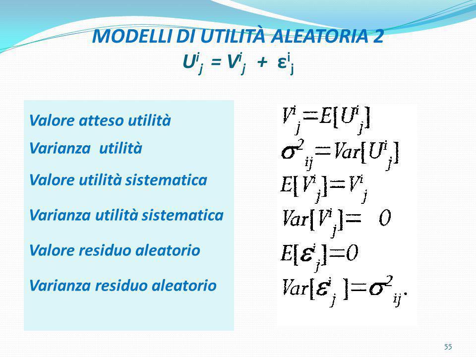 MODELLI DI UTILITÀ ALEATORIA 2 U i j = V i j + ε i j Valore atteso utilità Varianza utilità Valore utilità sistematica Varianza utilità sistematica Va