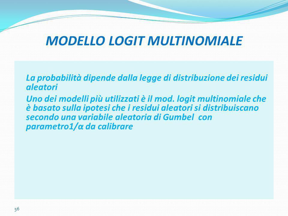 56 MODELLO LOGIT MULTINOMIALE La probabilità dipende dalla legge di distribuzione dei residui aleatori Uno dei modelli più utilizzati è il mod. logit