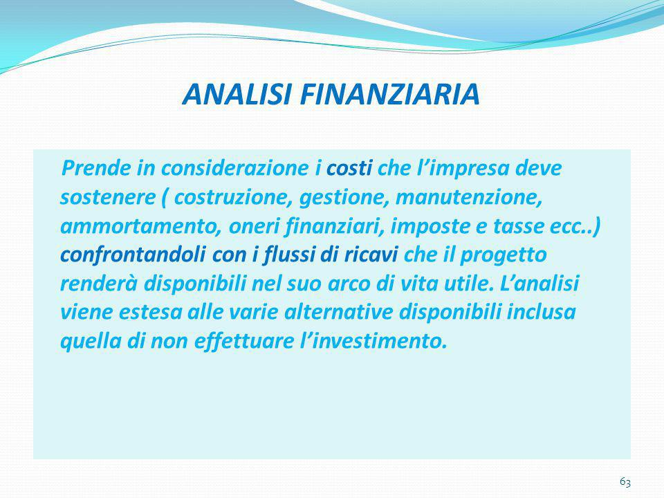 ANALISI FINANZIARIA Prende in considerazione i costi che l'impresa deve sostenere ( costruzione, gestione, manutenzione, ammortamento, oneri finanziar
