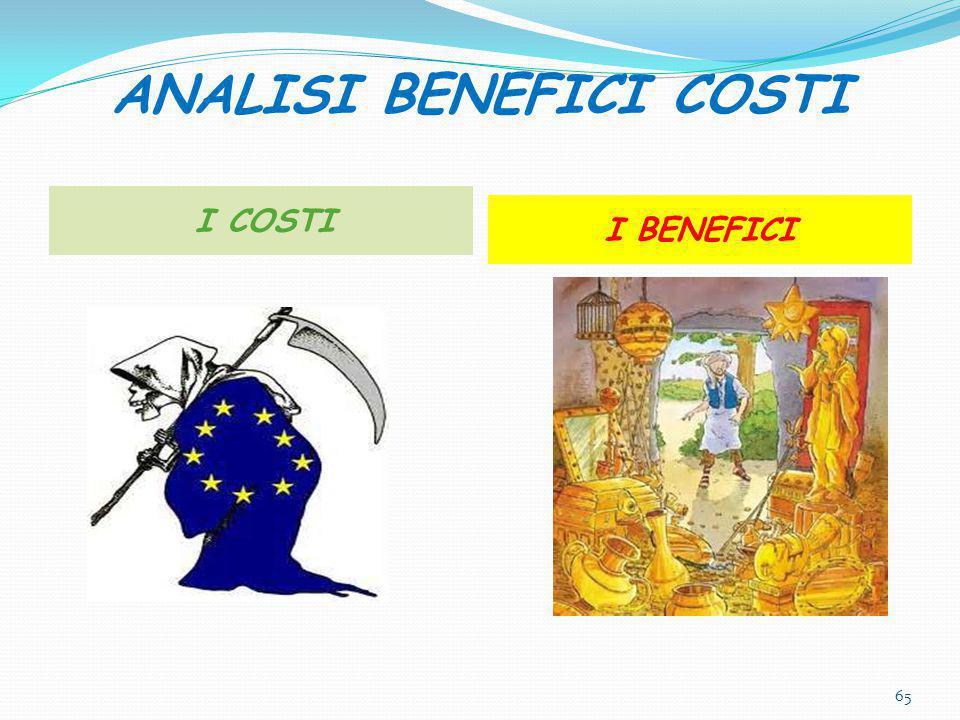ANALISI BENEFICI COSTI I COSTI I BENEFICI 65