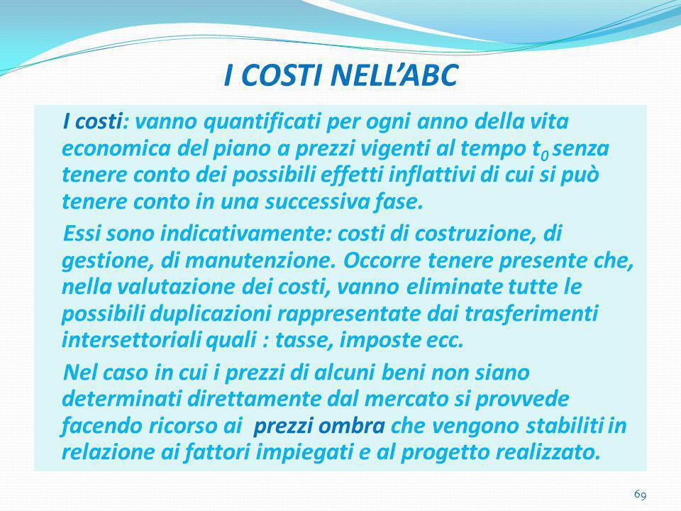 I COSTI NELL'ABC I costi: vanno quantificati per ogni anno della vita economica del piano a prezzi vigenti al tempo t 0 senza tenere conto dei possibi