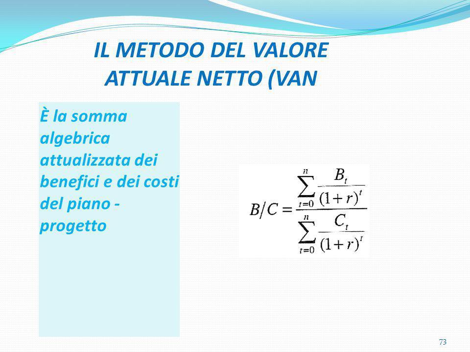 IL METODO DEL VALORE ATTUALE NETTO (VAN È la somma algebrica attualizzata dei benefici e dei costi del piano - progetto 73