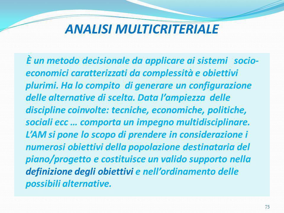 ANALISI MULTICRITERIALE È un metodo decisionale da applicare ai sistemi socio- economici caratterizzati da complessità e obiettivi plurimi. Ha lo comp