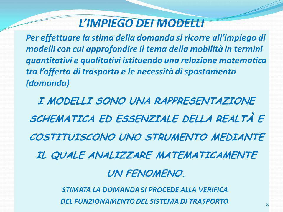 L'IMPIEGO DEI MODELLI Per effettuare la stima della domanda si ricorre all'impiego di modelli con cui approfondire il tema della mobilità in termini q