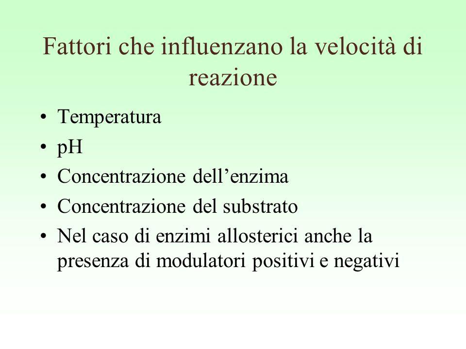 Fattori che influenzano la velocità di reazione Temperatura pH Concentrazione dell'enzima Concentrazione del substrato Nel caso di enzimi allosterici