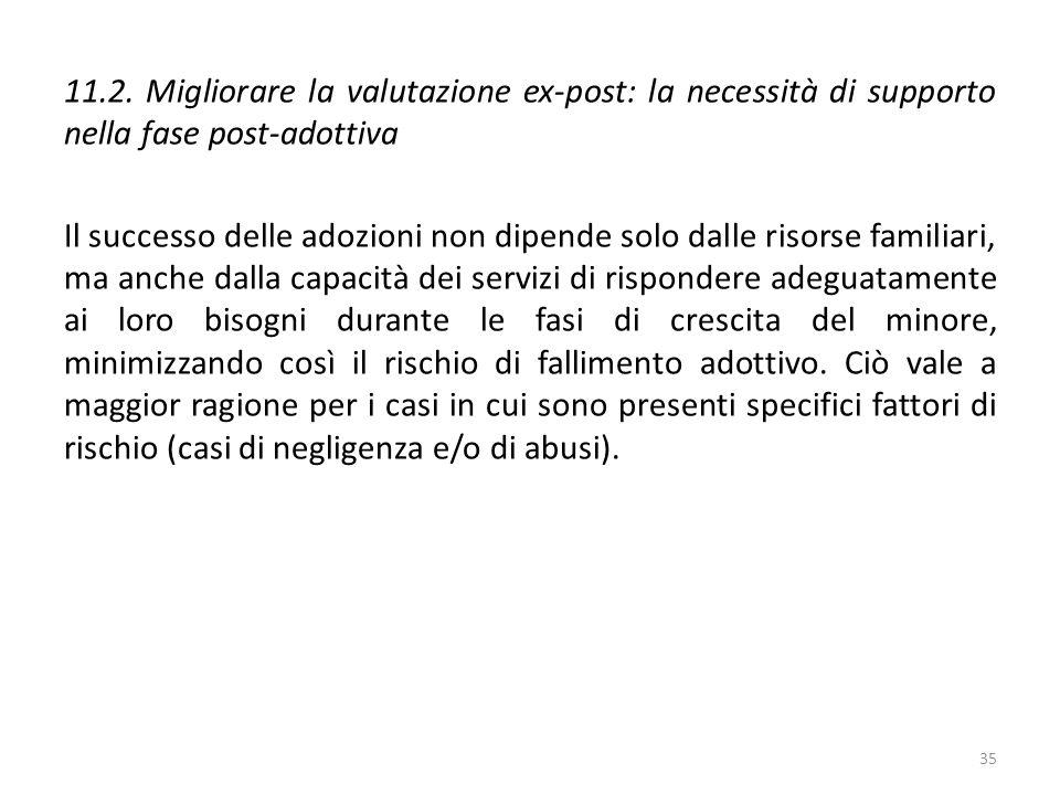11.2. Migliorare la valutazione ex-post: la necessità di supporto nella fase post-adottiva Il successo delle adozioni non dipende solo dalle risorse f