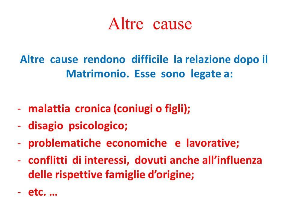 Altre cause Altre cause rendono difficile la relazione dopo il Matrimonio. Esse sono legate a: -malattia cronica (coniugi o figli); -disagio psicologi