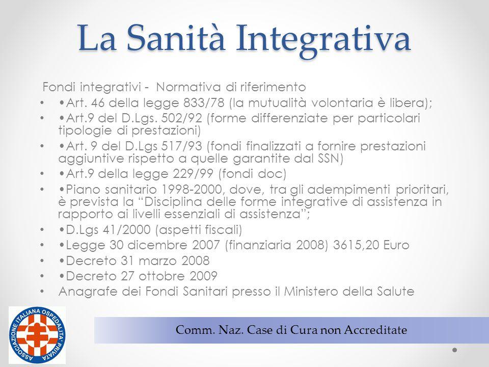 13 La Sanità Integrativa Fondi integrativi - Normativa di riferimento Art. 46 della legge 833/78 (la mutualità volontaria è libera); Art.9 del D.Lgs.