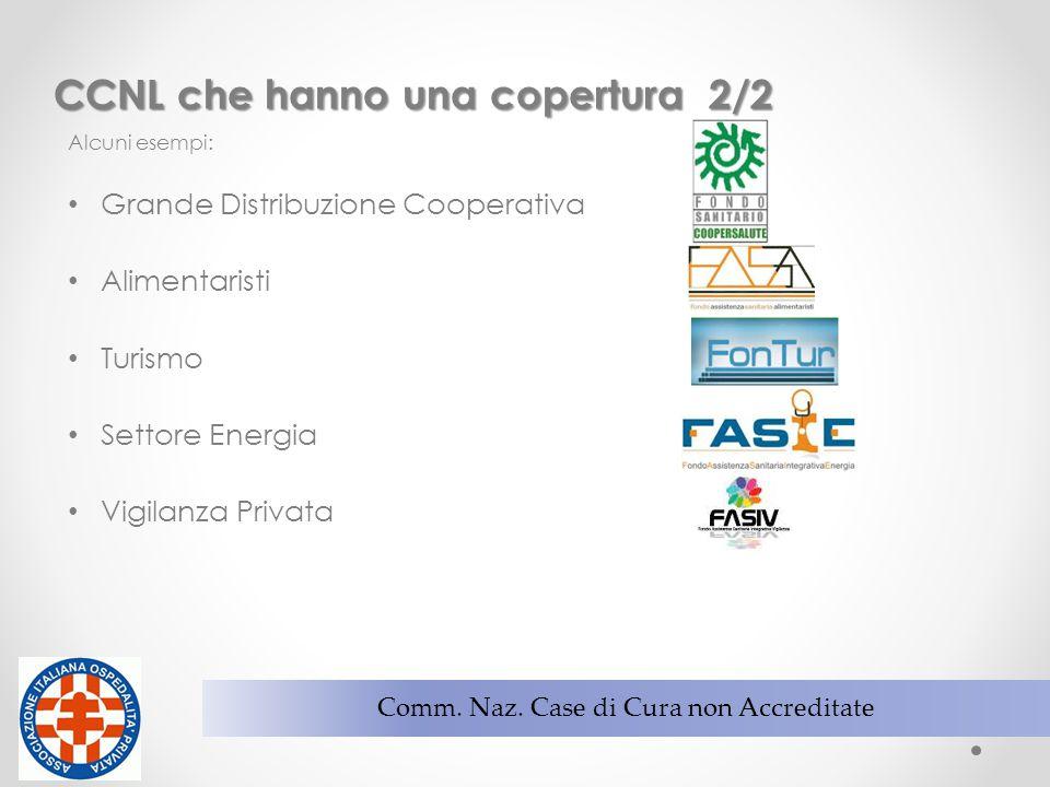 28 Comm. Naz. Case di Cura non Accreditate CCNL che hanno una copertura 2/2 Alcuni esempi: Grande Distribuzione Cooperativa Alimentaristi Turismo Sett