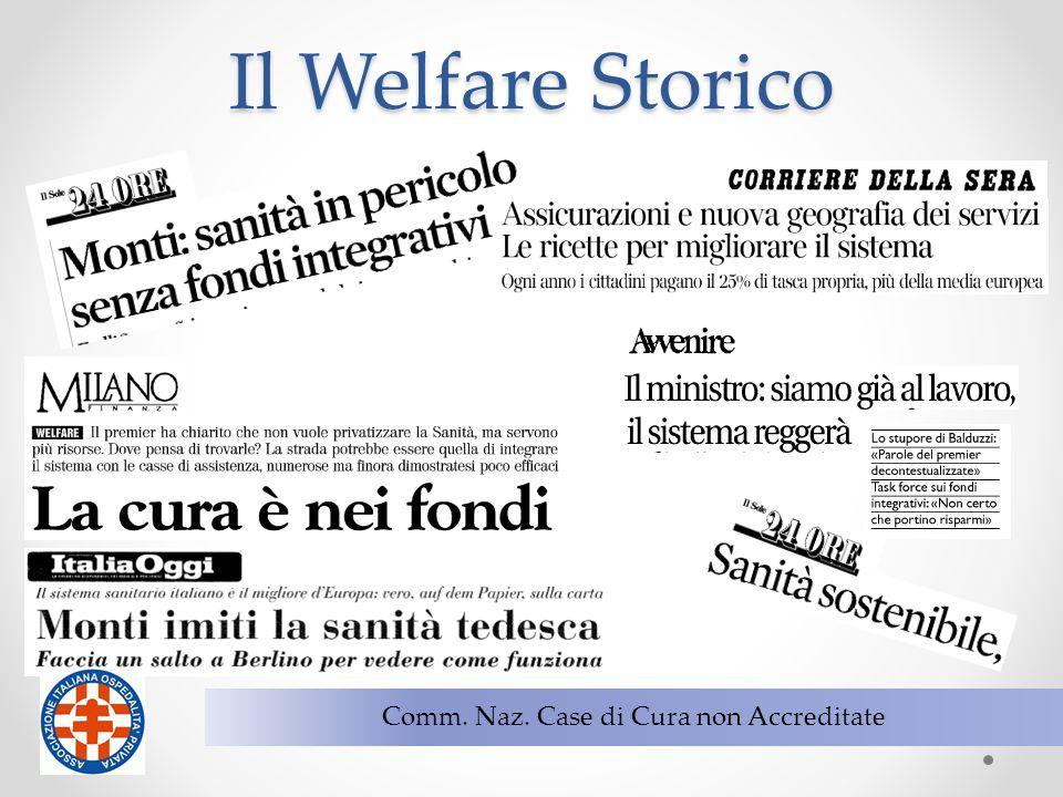4 Comm. Naz. Case di Cura non Accreditate Il Welfare Storico