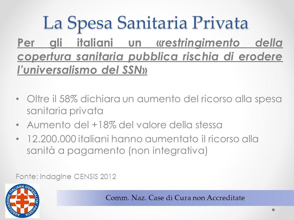 6 La Spesa Sanitaria Privata Per gli italiani un « restringimento della copertura sanitaria pubblica rischia di erodere l'universalismo del SSN » Oltr