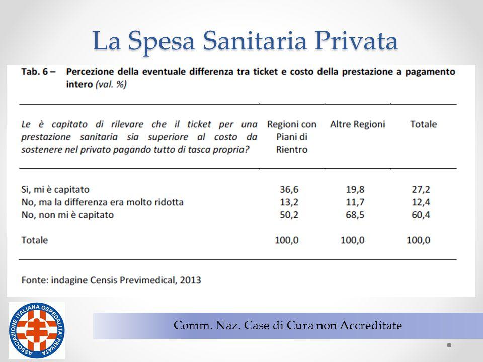 8 Comm. Naz. Case di Cura non Accreditate La Spesa Sanitaria Privata