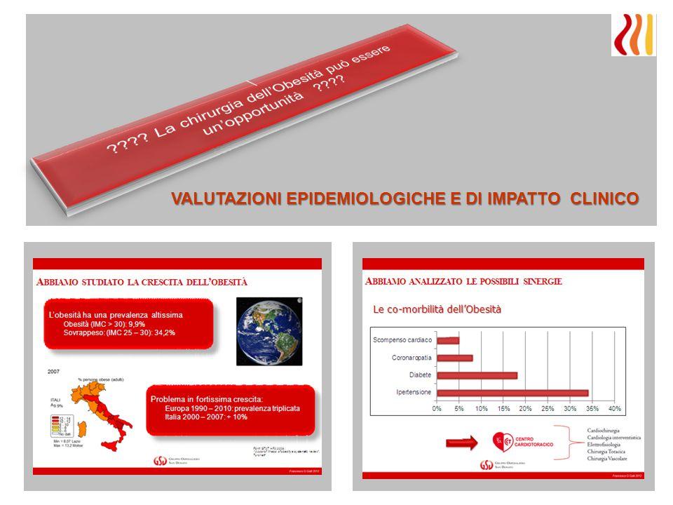 VALUTAZIONI EPIDEMIOLOGICHE E DI IMPATTO CLINICO
