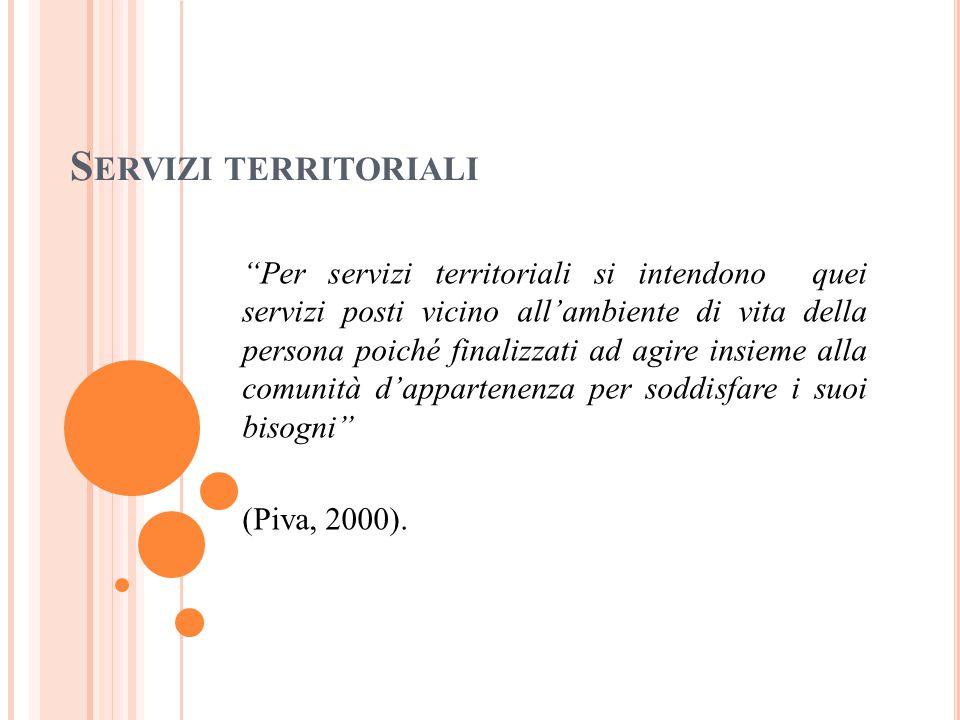 S ERVIZI TERRITORIALI Per servizi territoriali si intendono quei servizi posti vicino all'ambiente di vita della persona poiché finalizzati ad agire insieme alla comunità d'appartenenza per soddisfare i suoi bisogni (Piva, 2000).